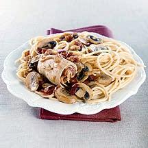 Photo de/du Roulé de volaille à la pancetta par WW